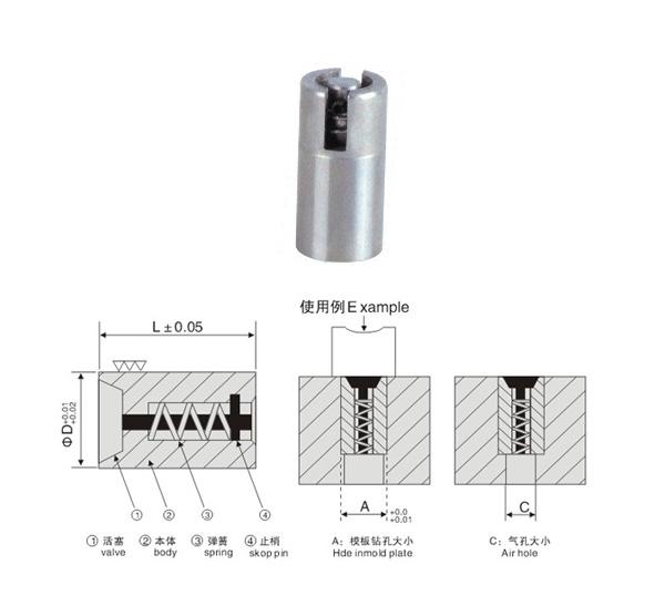 Válvulas de asiento de aire